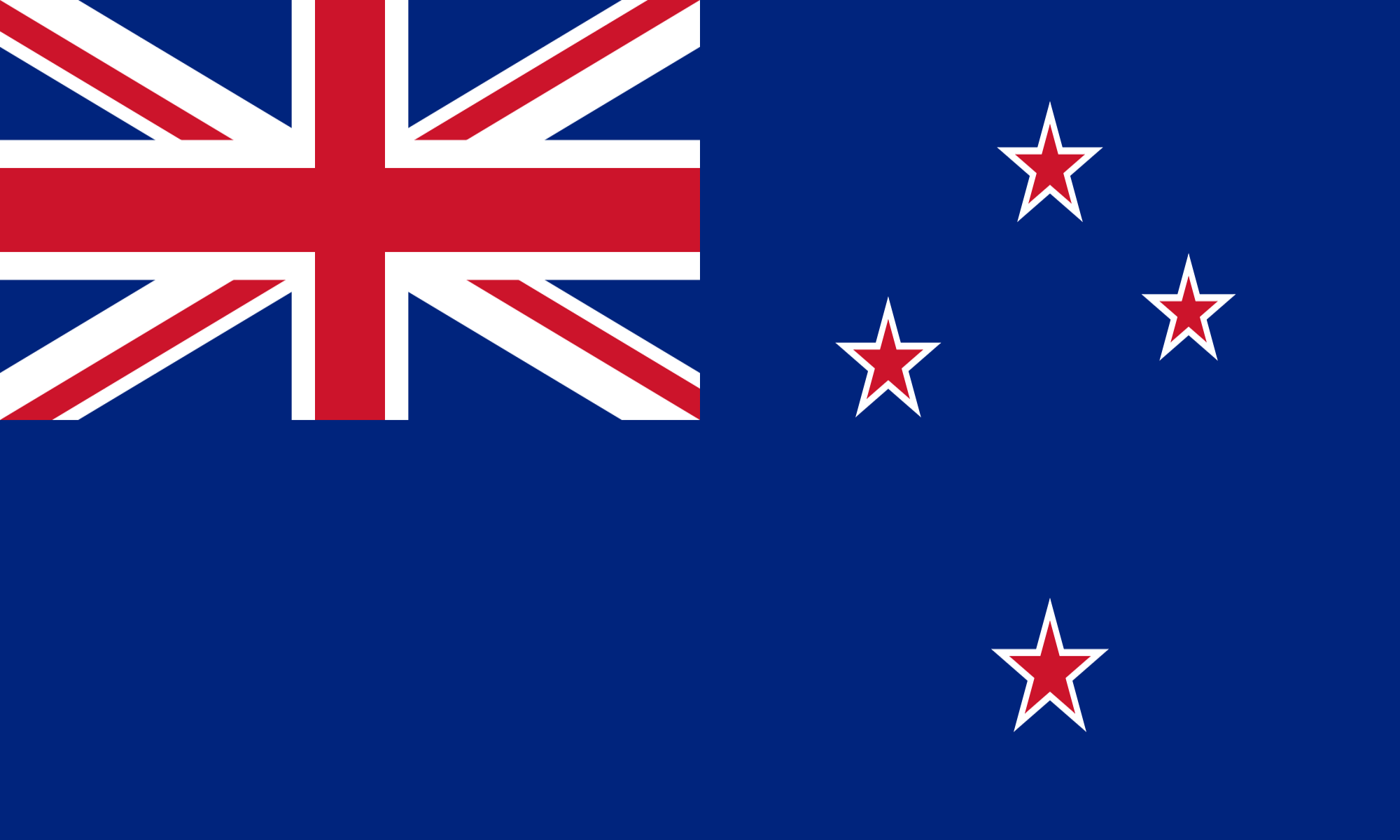 new zealand country analysis New zealand analysis: 2015 lobal audit committee survey 2 audit committees want to spend more time on risk oversight – particularly cybersecurity and the pace of.